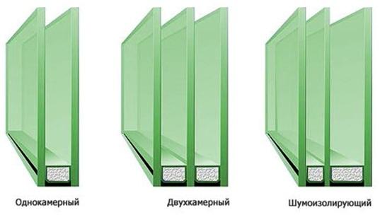 современные стеклопакеты